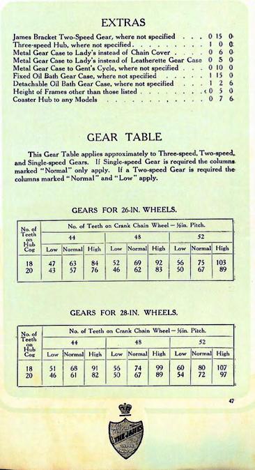 1913jamecat3